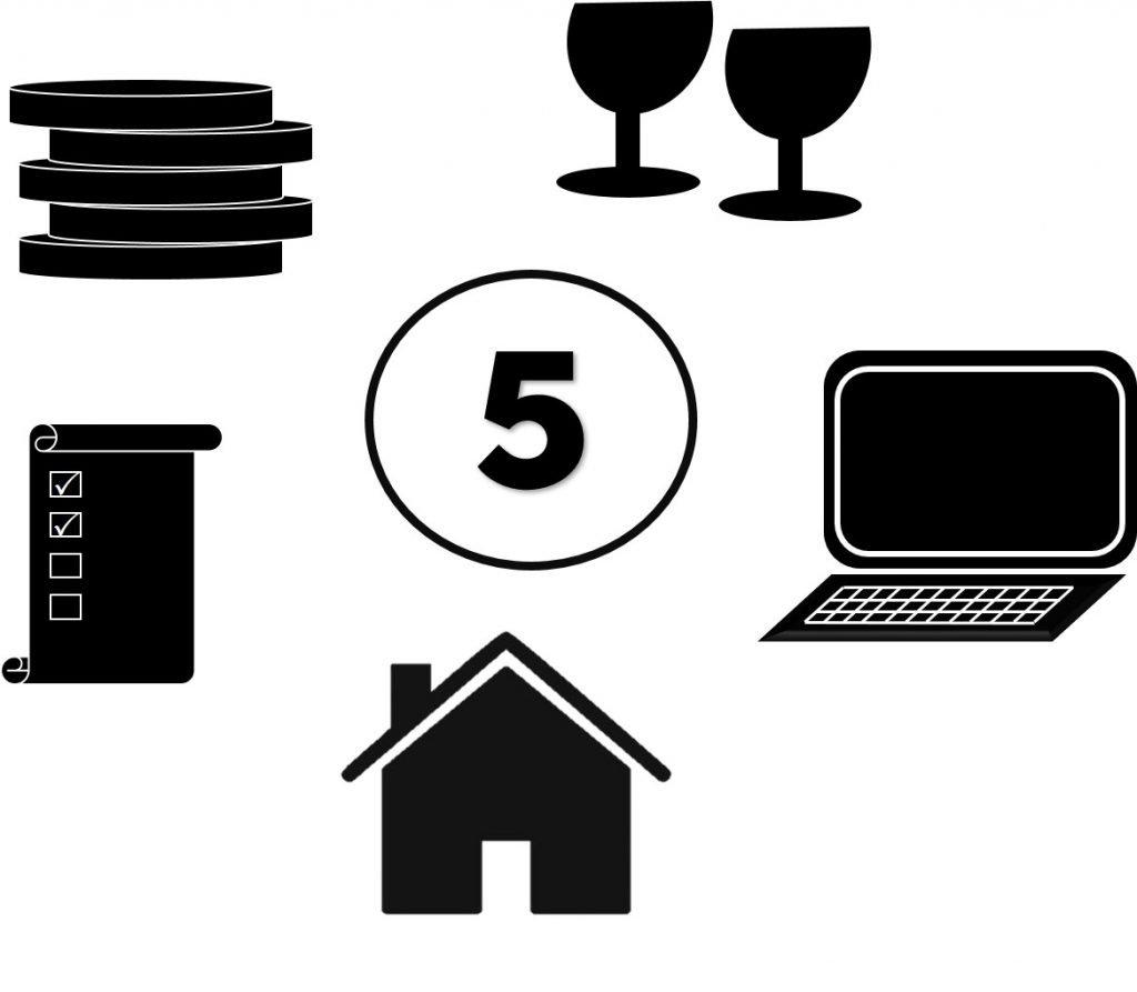 5 Dinge die ich, ich jedem empfehlen würde!